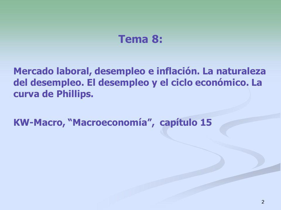 Tema 8: Mercado laboral, desempleo e inflación. La naturaleza del desempleo. El desempleo y el ciclo económico. La curva de Phillips.