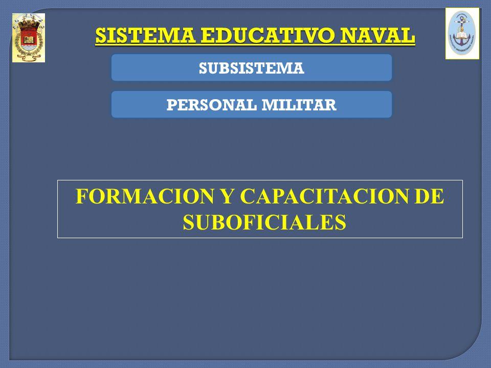SISTEMA EDUCATIVO NAVAL FORMACION Y CAPACITACION DE SUBOFICIALES