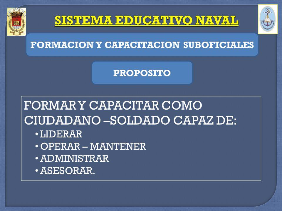 SISTEMA EDUCATIVO NAVAL FORMACION Y CAPACITACION SUBOFICIALES