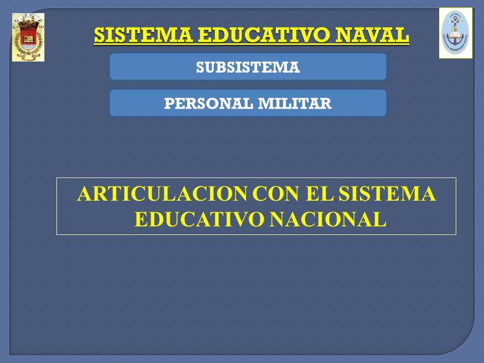 SISTEMA EDUCATIVO NAVAL ARTICULACION CON EL SISTEMA EDUCATIVO NACIONAL