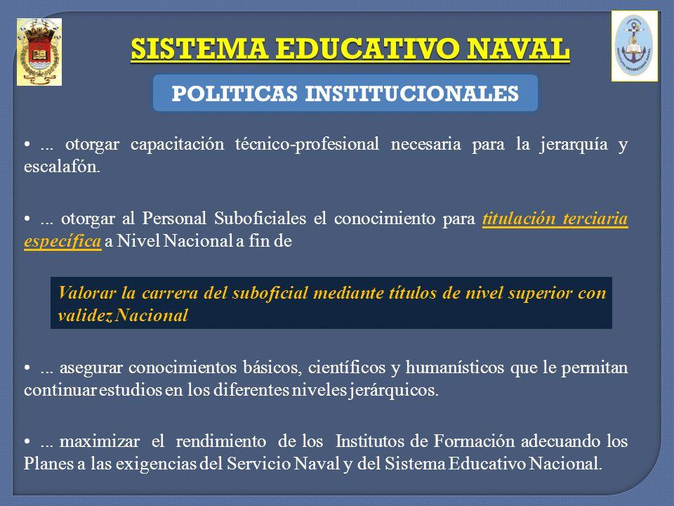 SISTEMA EDUCATIVO NAVAL POLITICAS INSTITUCIONALES