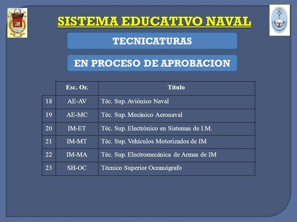 SISTEMA EDUCATIVO NAVAL EN PROCESO DE APROBACION
