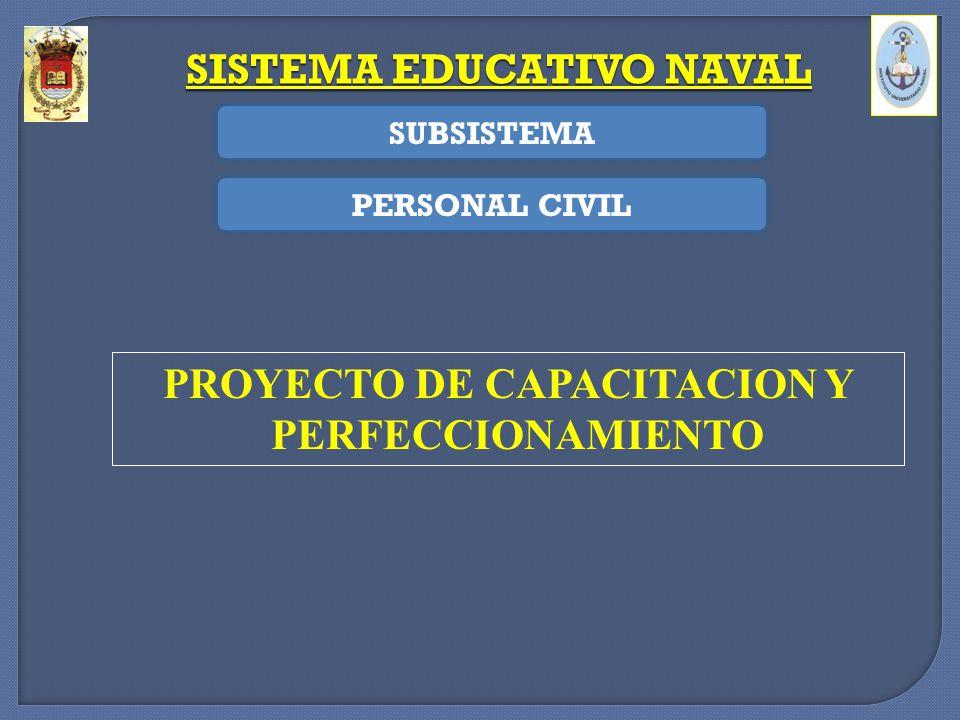 SISTEMA EDUCATIVO NAVAL PROYECTO DE CAPACITACION Y PERFECCIONAMIENTO