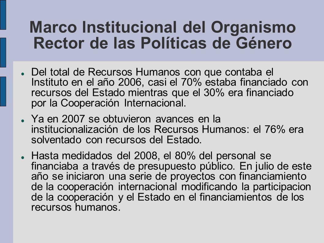 Marco lnstitucional del Organismo Rector de las Políticas de Género