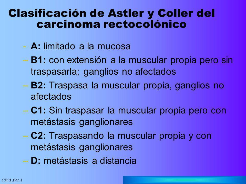 Clasificación de Astler y Coller del carcinoma rectocolónico