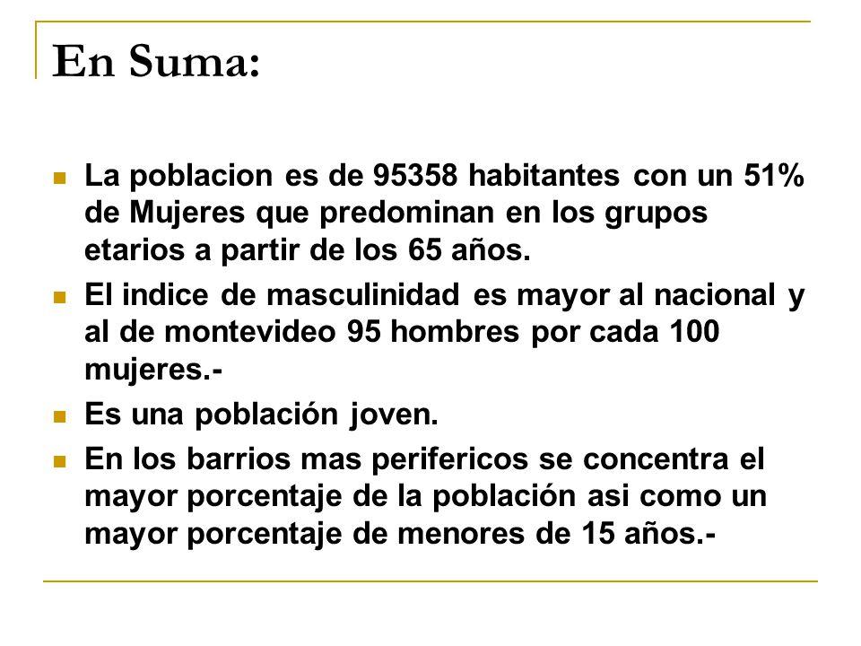 En Suma: La poblacion es de 95358 habitantes con un 51% de Mujeres que predominan en los grupos etarios a partir de los 65 años.