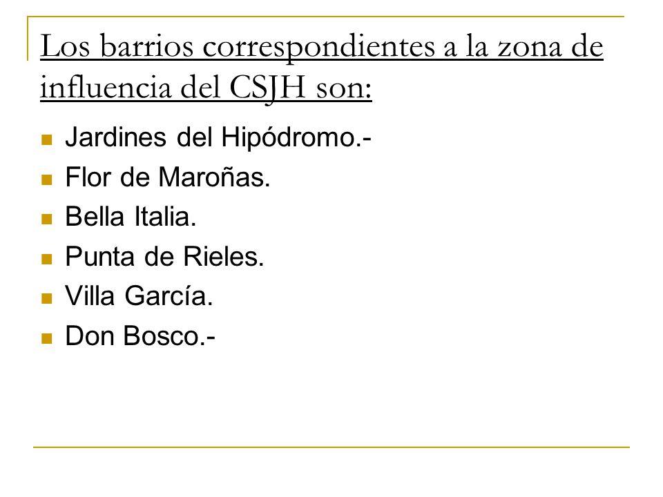 Los barrios correspondientes a la zona de influencia del CSJH son: