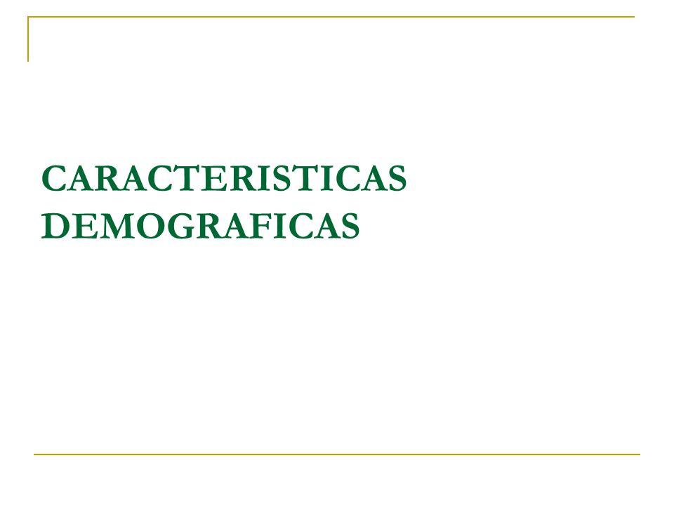 CARACTERISTICAS DEMOGRAFICAS