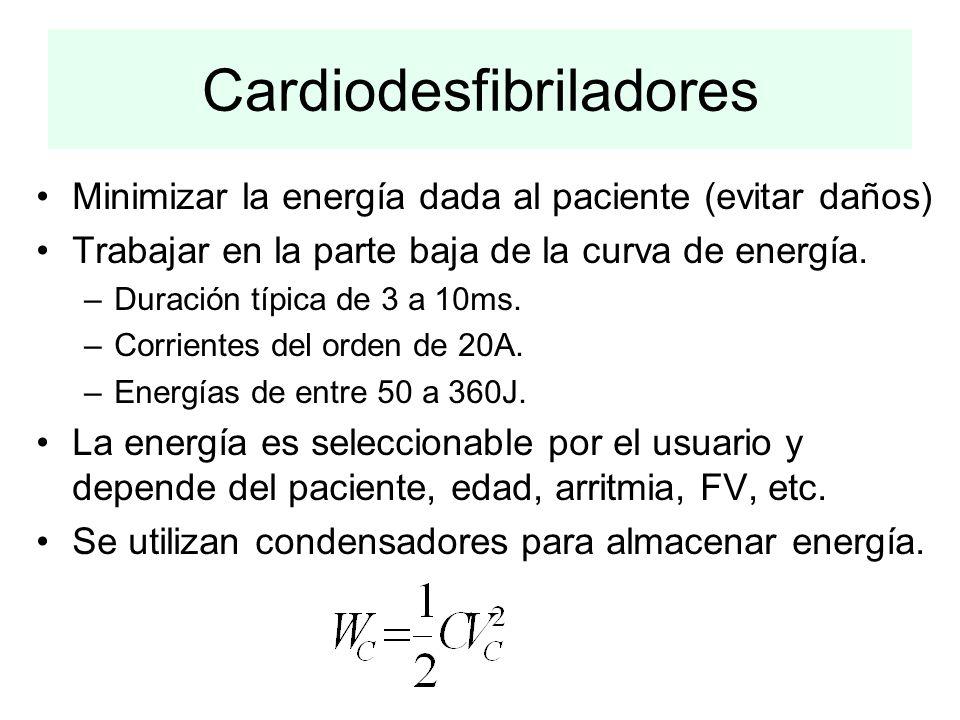 Cardiodesfibriladores