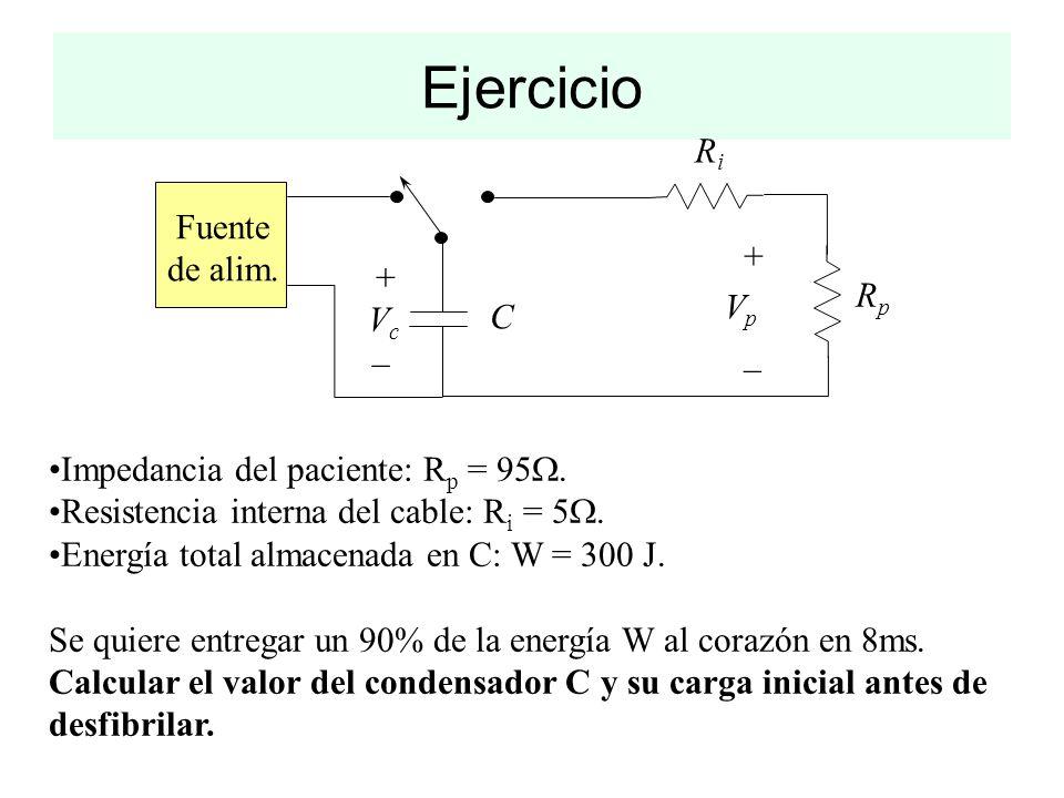 Ejercicio Ri Fuente de alim. + Rp Vp Vc C _