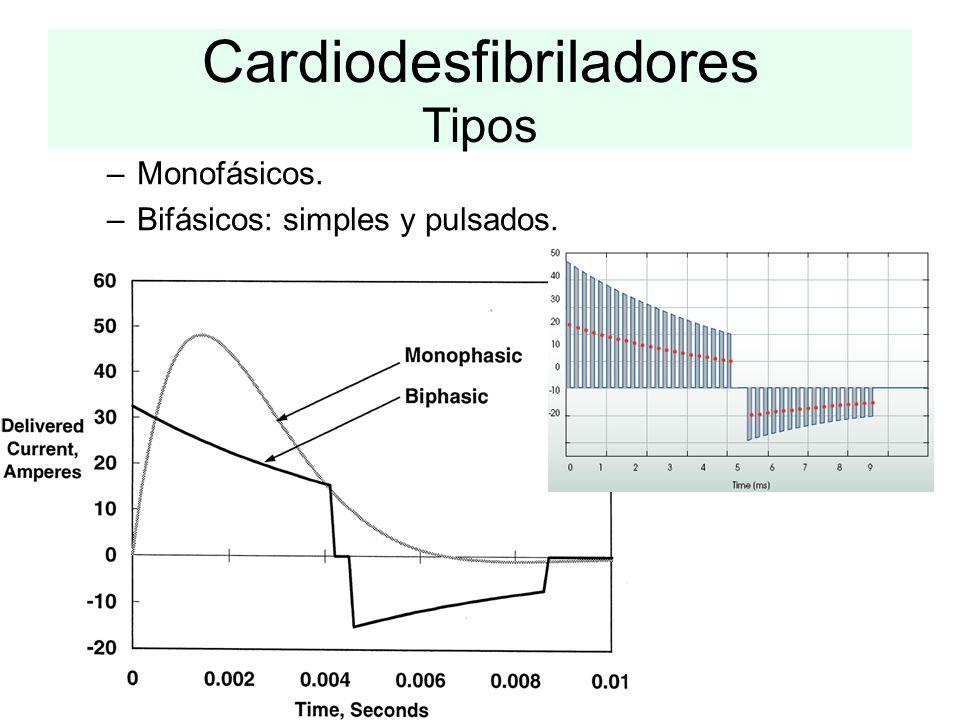 Cardiodesfibriladores Tipos