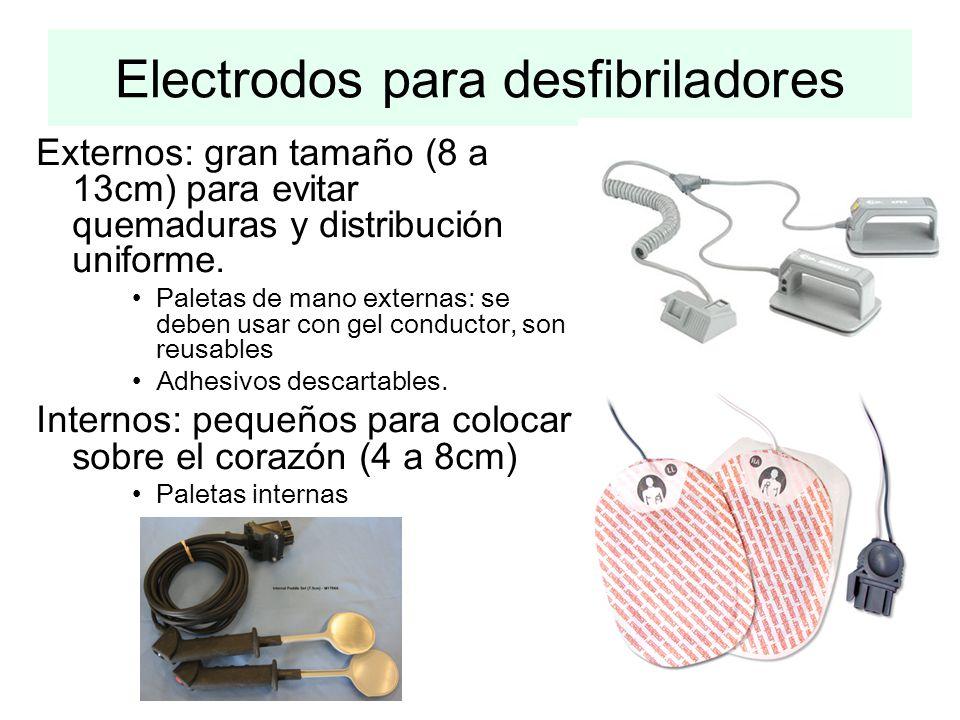 Electrodos para desfibriladores