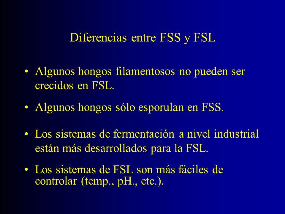 Diferencias entre FSS y FSL