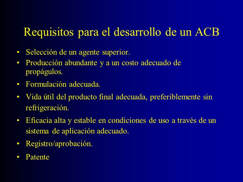 Requisitos para el desarrollo de un ACB