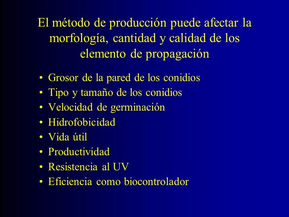 El método de producción puede afectar la morfología, cantidad y calidad de los elemento de propagación