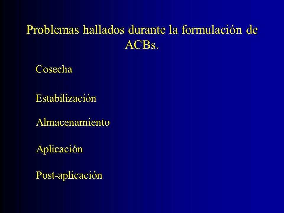 Problemas hallados durante la formulación de ACBs.