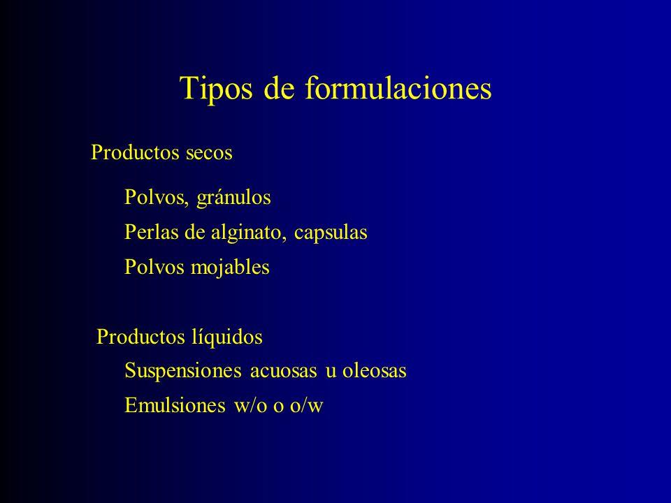 Tipos de formulaciones