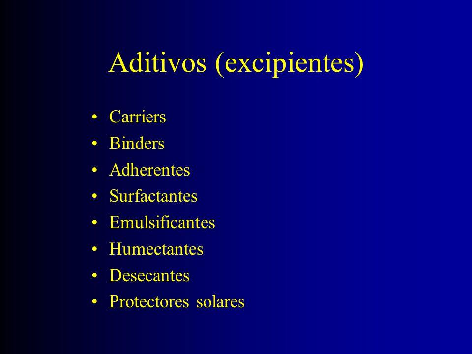 Aditivos (excipientes)
