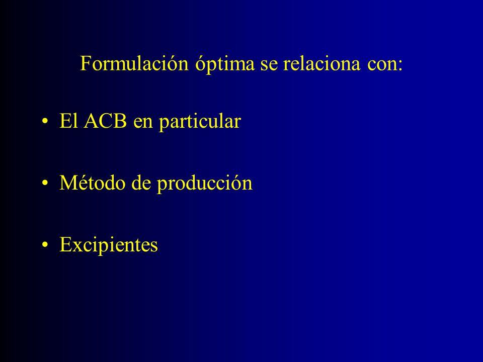 Formulación óptima se relaciona con: