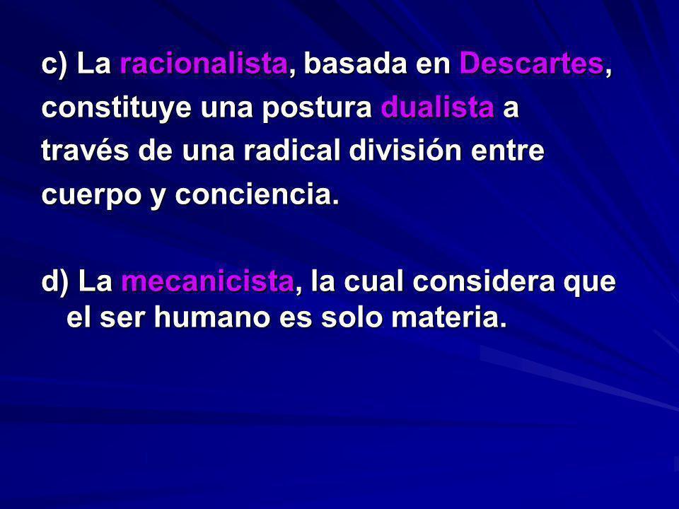 c) La racionalista, basada en Descartes,