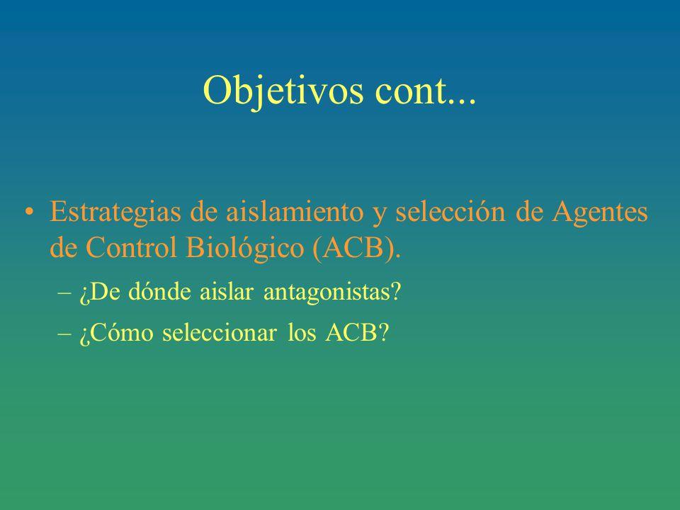 Objetivos cont... Estrategias de aislamiento y selección de Agentes de Control Biológico (ACB). ¿De dónde aislar antagonistas