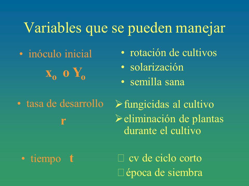 Variables que se pueden manejar