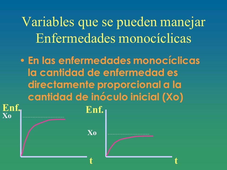 Variables que se pueden manejar Enfermedades monocíclicas