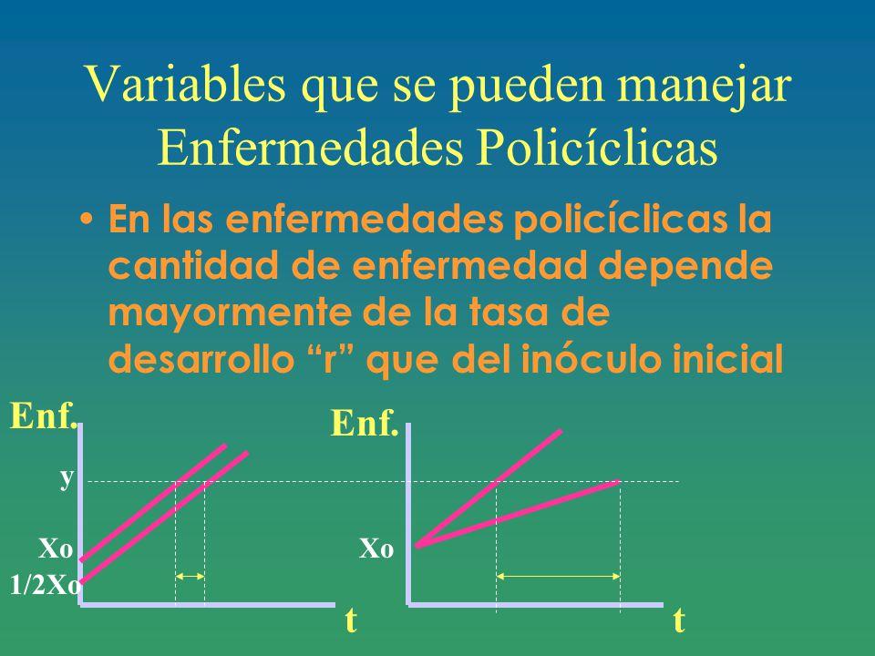 Variables que se pueden manejar Enfermedades Policíclicas