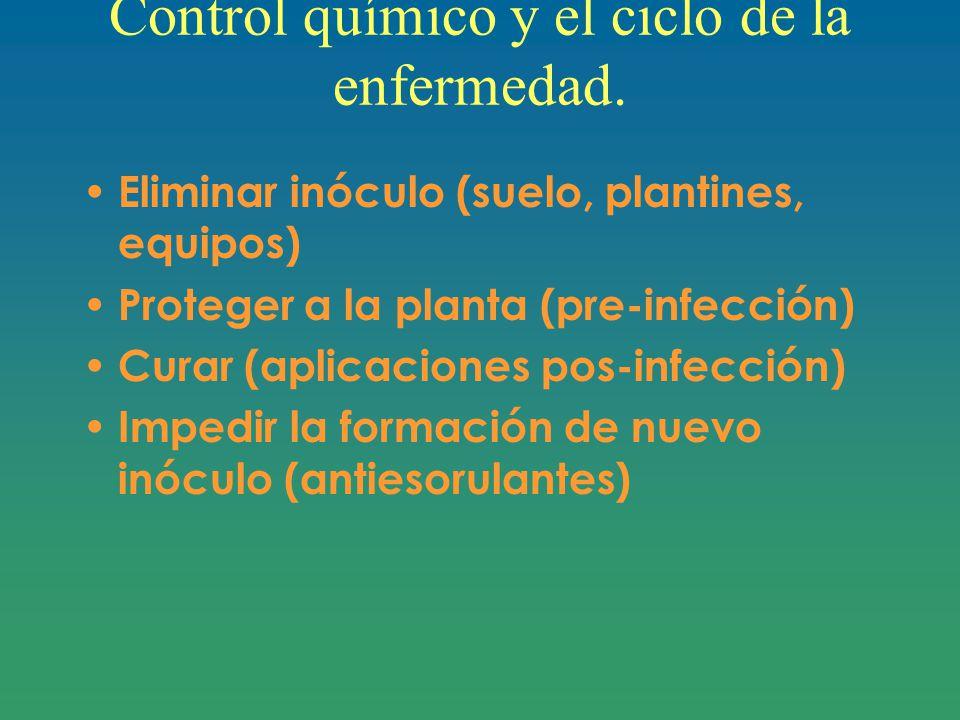 Control químico y el ciclo de la enfermedad.