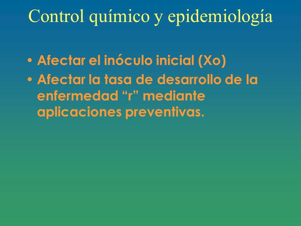 Control químico y epidemiología
