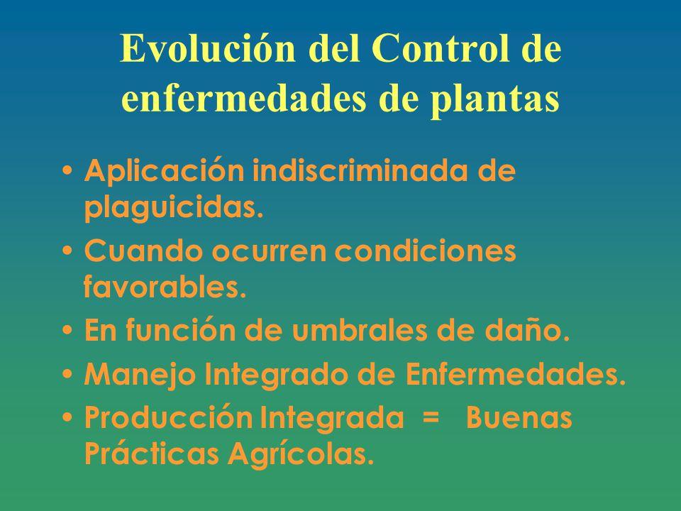 Evolución del Control de enfermedades de plantas