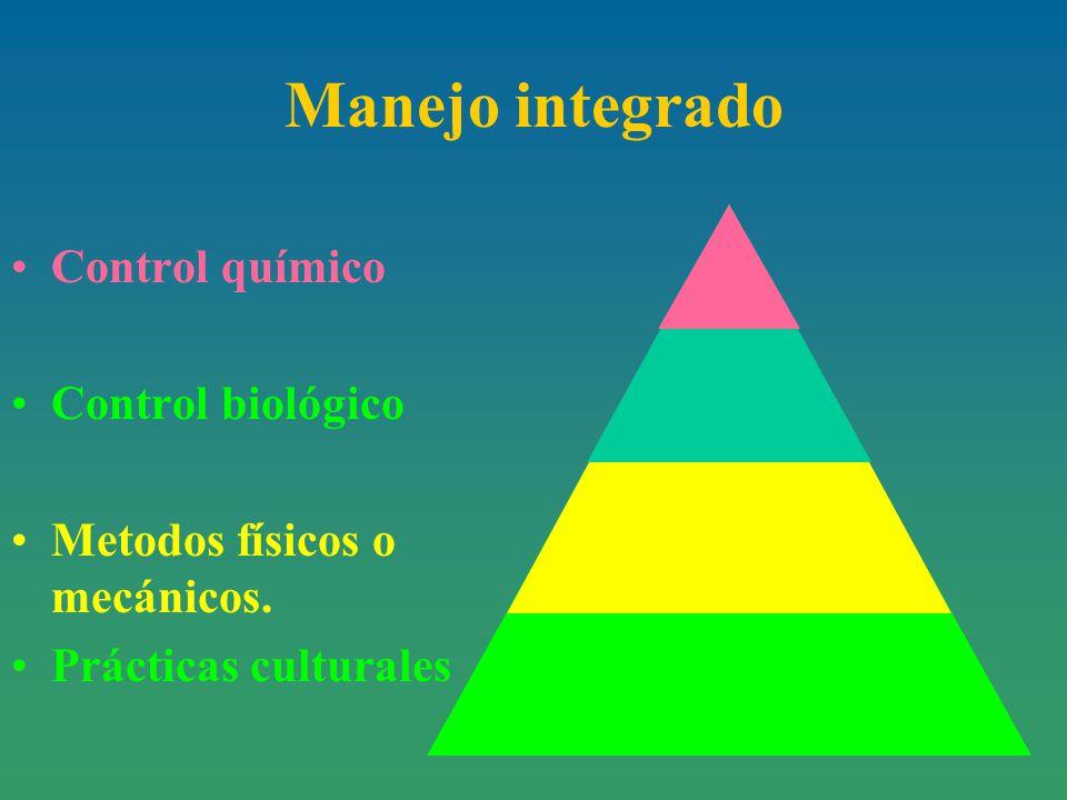 Manejo integrado Control químico Control biológico