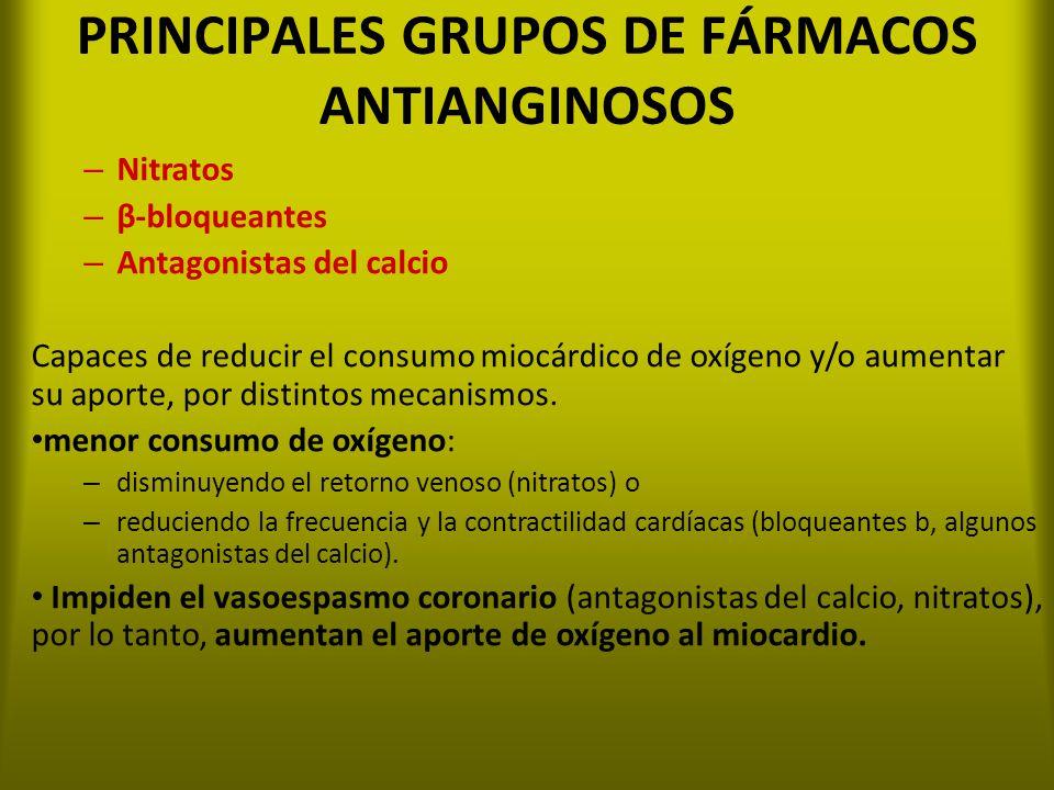 PRINCIPALES GRUPOS DE FÁRMACOS ANTIANGINOSOS