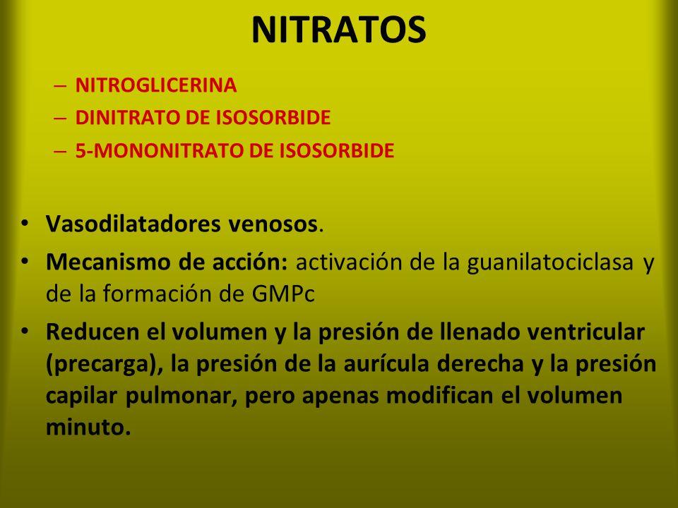 NITRATOS Vasodilatadores venosos.