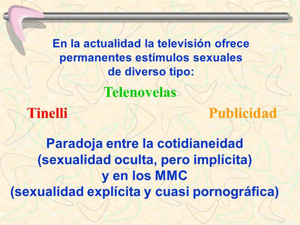 Telenovelas Tinelli Publicidad