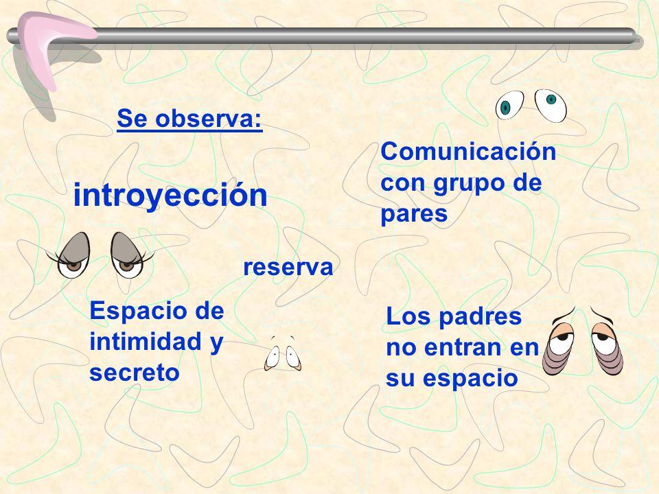 introyección Se observa: Comunicación con grupo de pares reserva