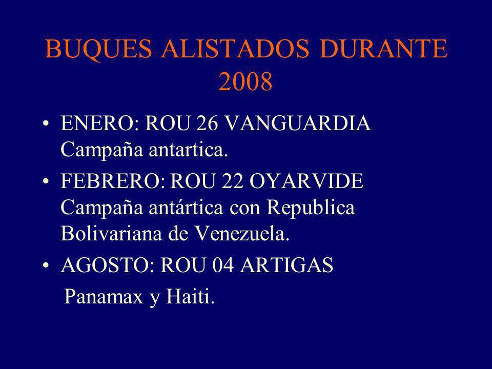 BUQUES ALISTADOS DURANTE 2008