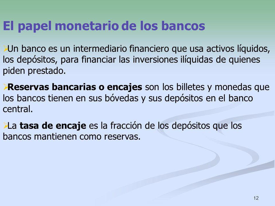 El papel monetario de los bancos