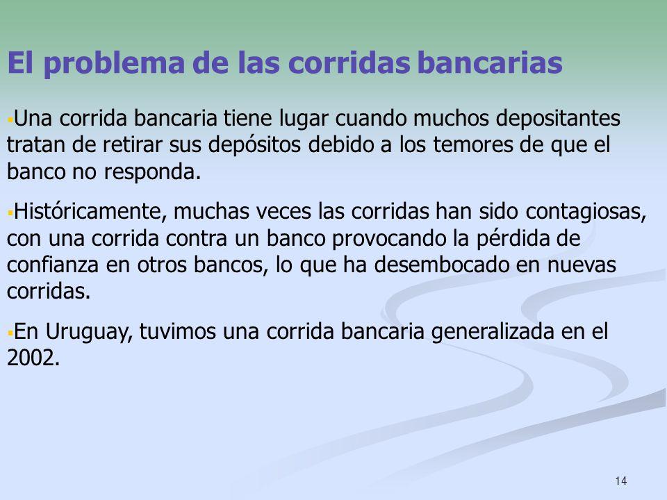 El problema de las corridas bancarias