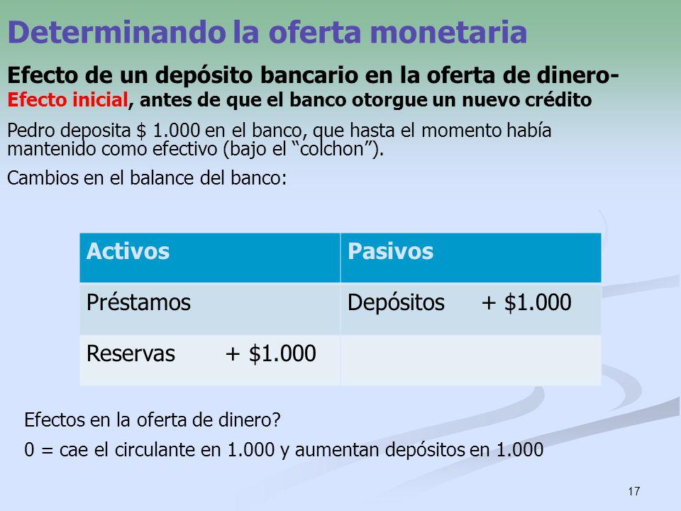 Determinando la oferta monetaria