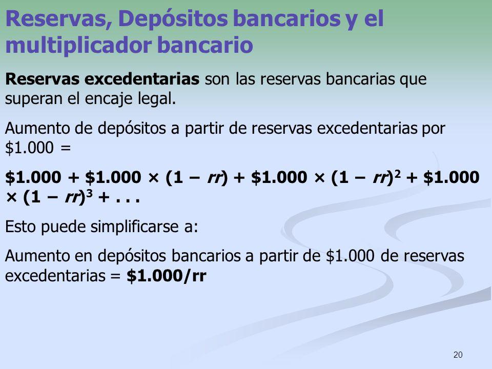 Reservas, Depósitos bancarios y el multiplicador bancario
