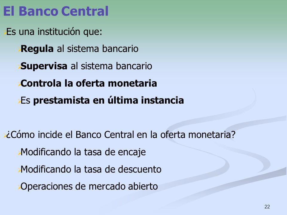 El Banco Central Es una institución que: Regula al sistema bancario