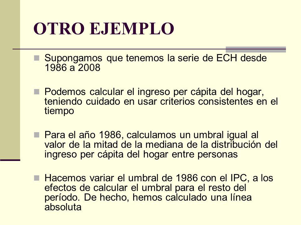 OTRO EJEMPLO Supongamos que tenemos la serie de ECH desde 1986 a 2008