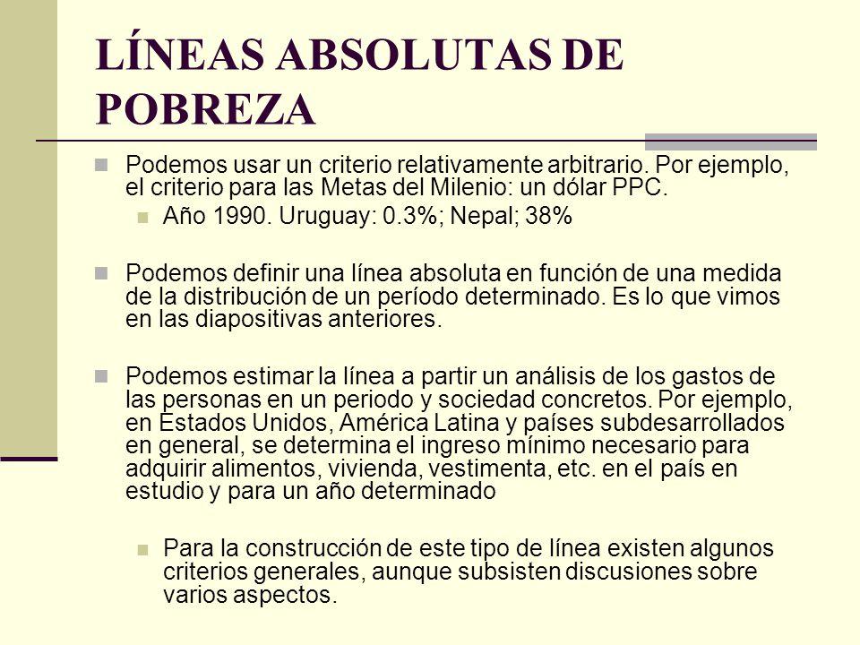 LÍNEAS ABSOLUTAS DE POBREZA