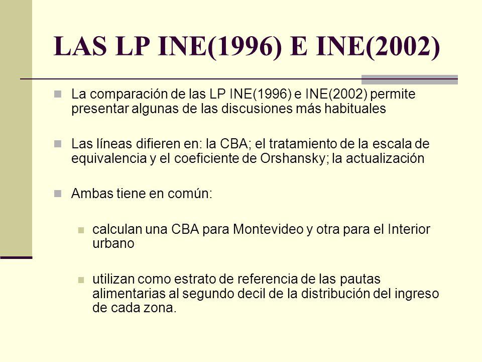 LAS LP INE(1996) E INE(2002) La comparación de las LP INE(1996) e INE(2002) permite presentar algunas de las discusiones más habituales.