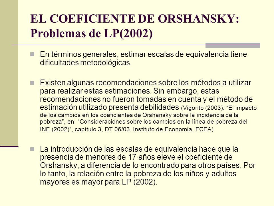 EL COEFICIENTE DE ORSHANSKY: Problemas de LP(2002)