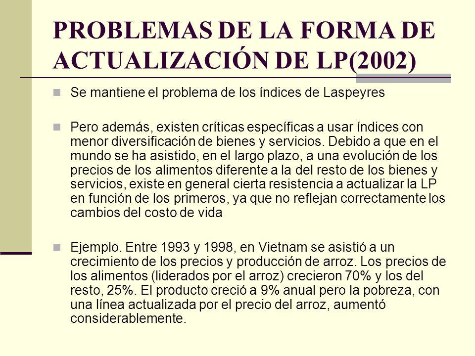 PROBLEMAS DE LA FORMA DE ACTUALIZACIÓN DE LP(2002)