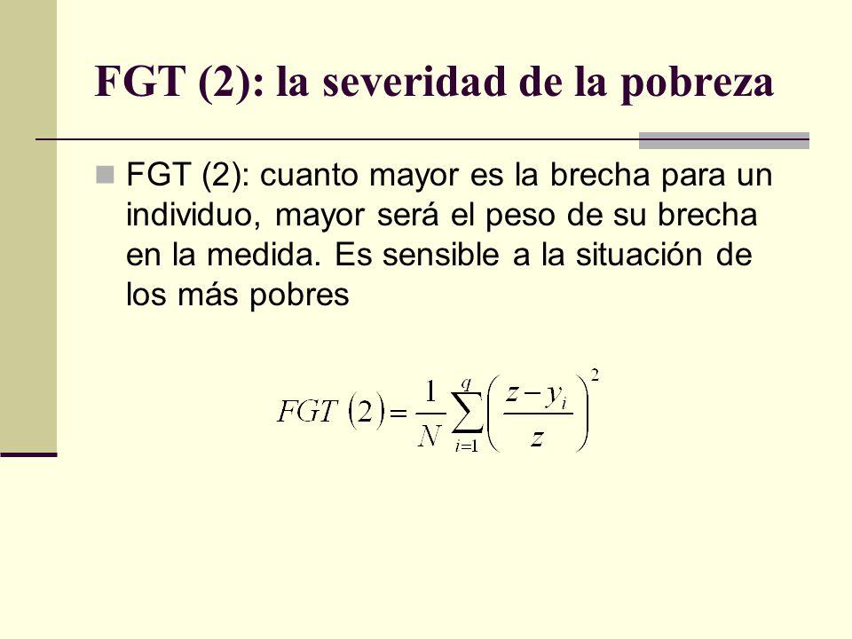 FGT (2): la severidad de la pobreza