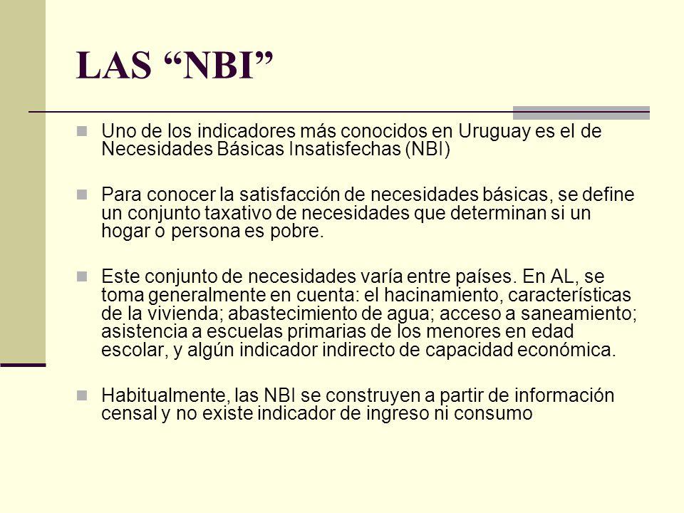 LAS NBI Uno de los indicadores más conocidos en Uruguay es el de Necesidades Básicas Insatisfechas (NBI)