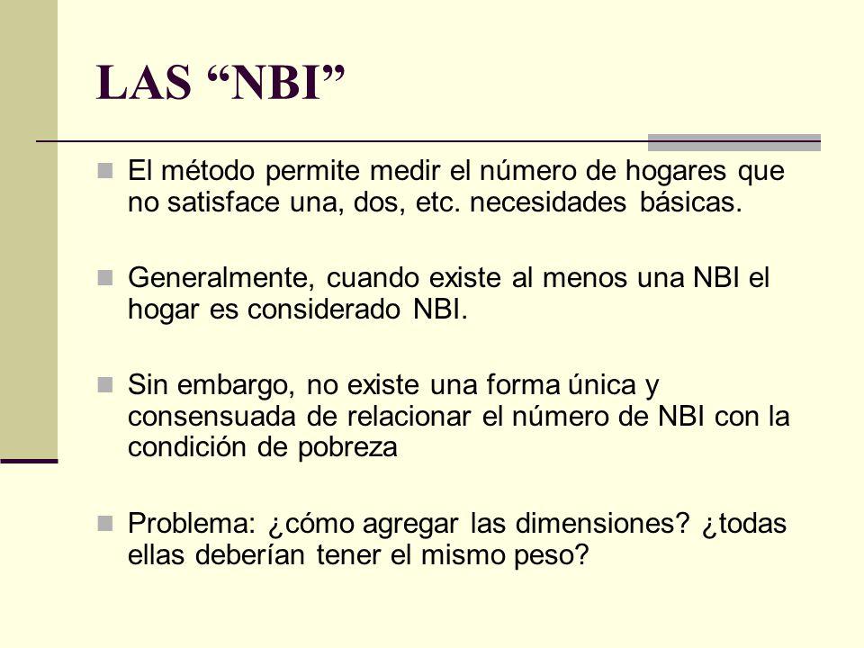 LAS NBI El método permite medir el número de hogares que no satisface una, dos, etc. necesidades básicas.